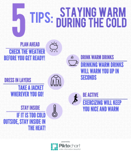 Some tips that have been gathered to stay warm during the cold. Created by: Anika Bhavnani '17