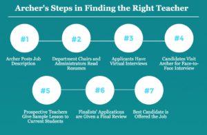 hiring-process-steps-graphic (2)
