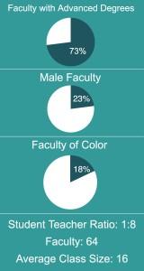 teacher-stats (1)