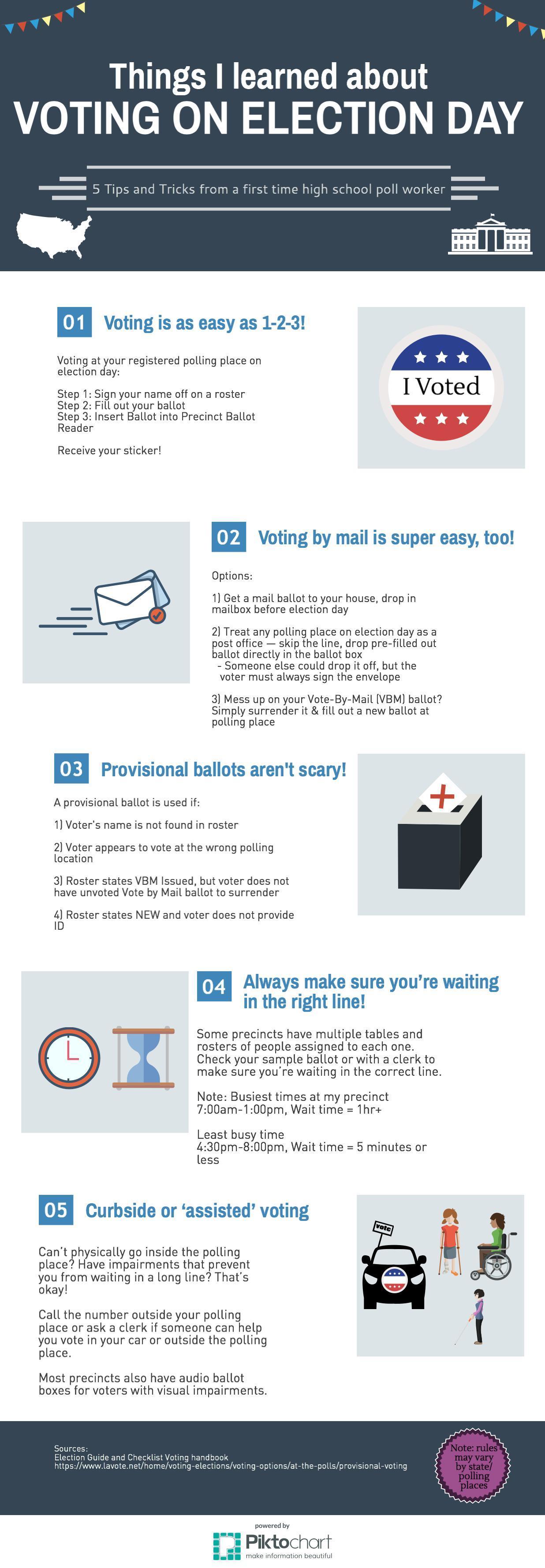 voting-tips_18148443_034ea0ba2c03a4d56bfceaa250f00b930b222ea2