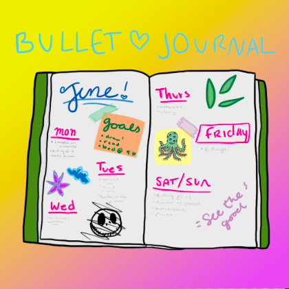 A photo illustration of a journal, which students use to stay organized. Many students use planners to keep track of homework. Photo illustration by Scarlet Levin.