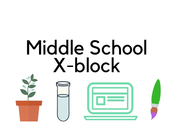 A photo illustration depicts some of the offerings for middle schoolers during their x-block period.  Photo illustration by Anna Brodsky