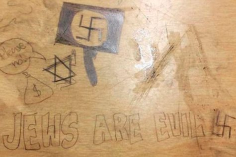 'I felt broken': Anti-Semitism impacts students in Newport Harbor, Alameda schools