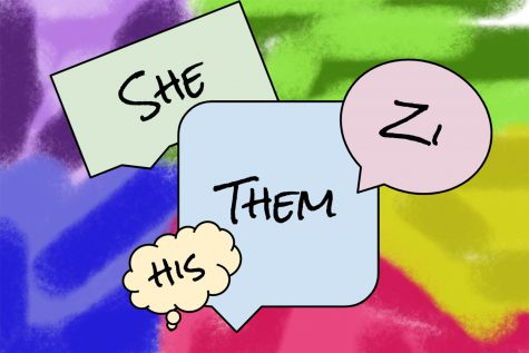 The conversation around pronouns has evolved with great speed in recent years. As there is a growing visibility of the transgender community and individuals beyond the binary, the topic of pronouns has gained an increased focus in school and work environments as well as on social media.